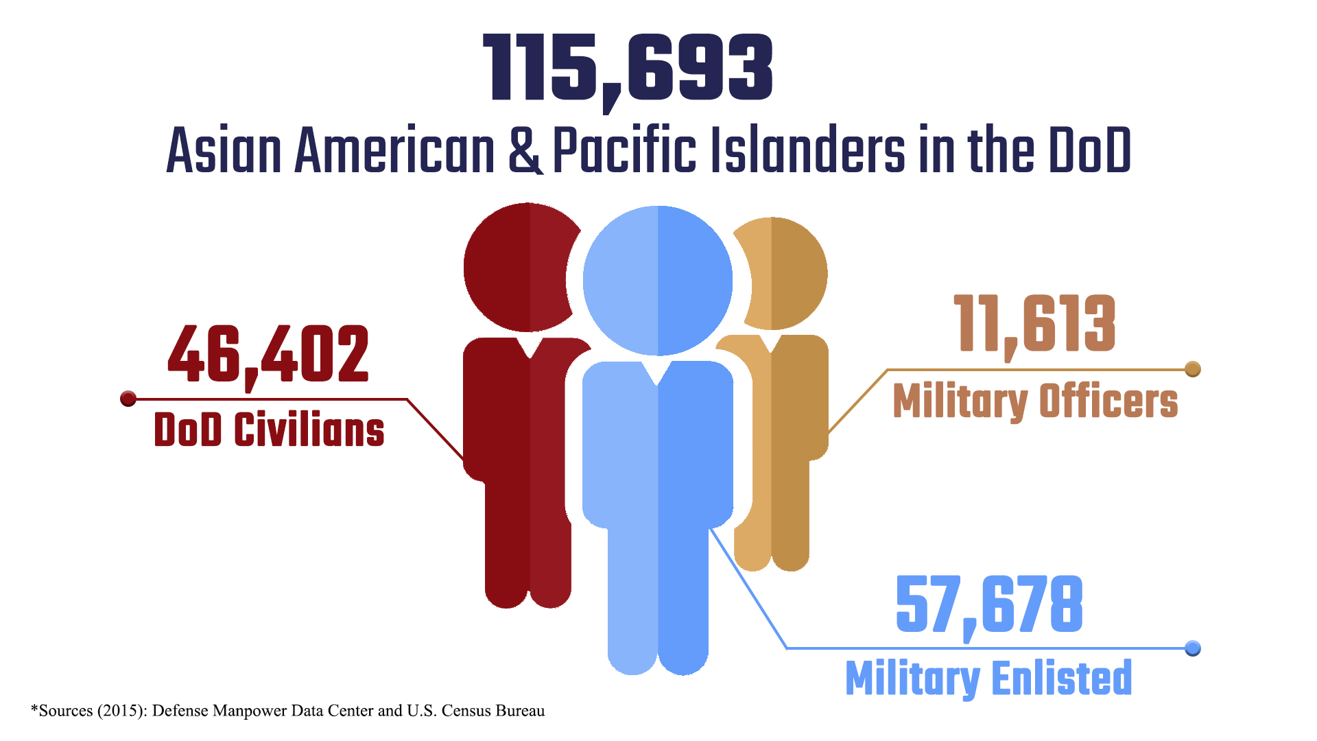 Special Report - Asian American Pacific Islander Heritage -6620