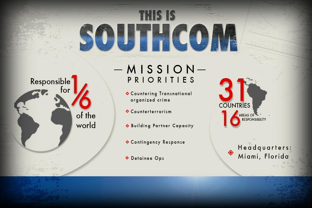 This is Southcom Infographic.